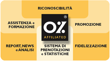 Vantaggi-Hotel-Affiliati-Nozio-Business.png