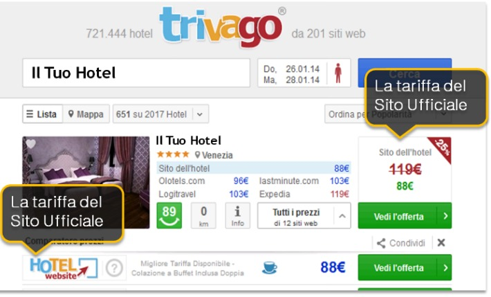 Trivago Direct Booking - Nozio Business