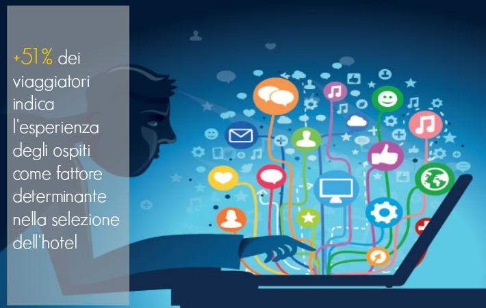 Social network viaggi