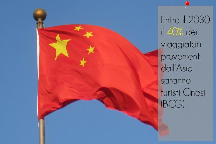 Mercato incoming cinese