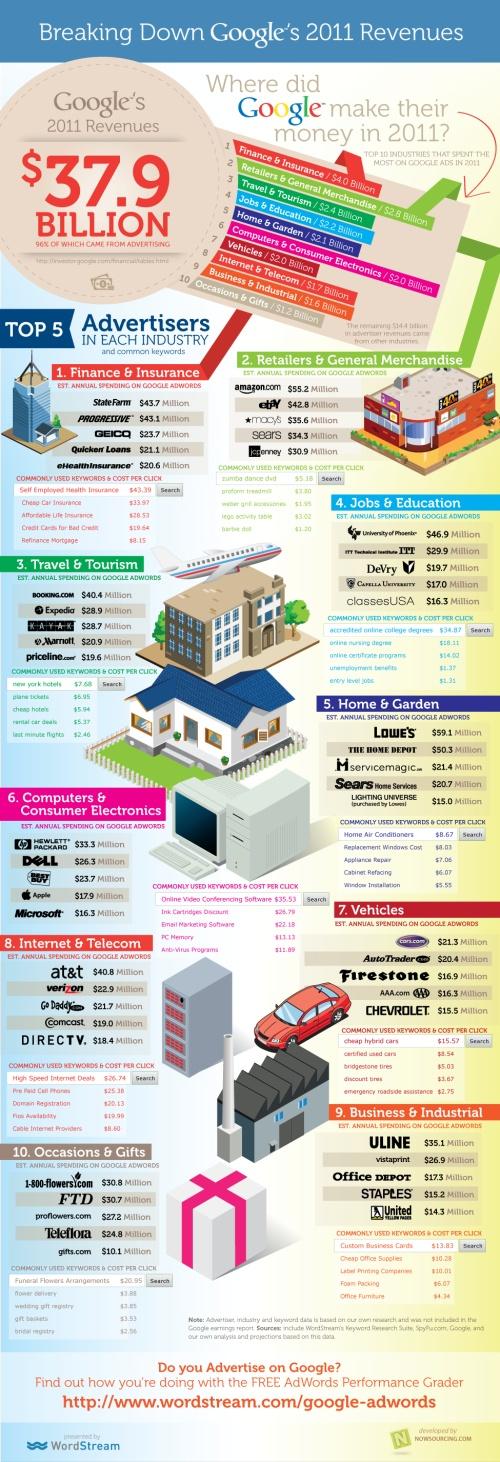 google-infographic1
