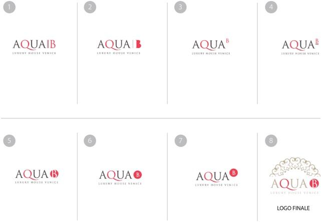 aqua b logo