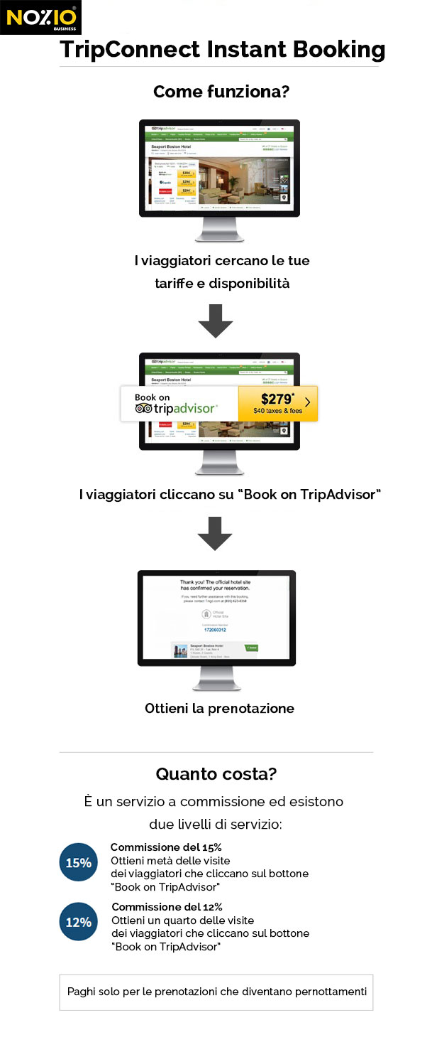 TripConnect instant booking