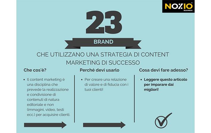 Content Marketing 23 Brand Di Successo Nozio Business Blog