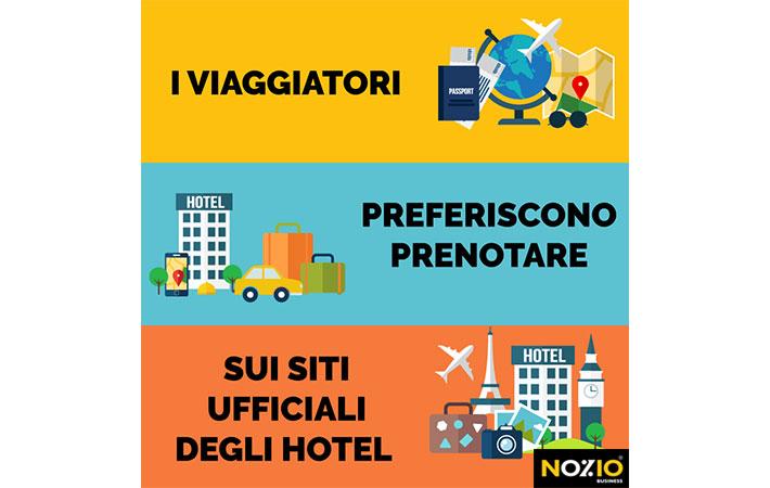 PRENOTAZIONI-DIRETTE-2