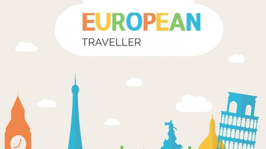 Abitudini dei turisti europei - Nozio Business