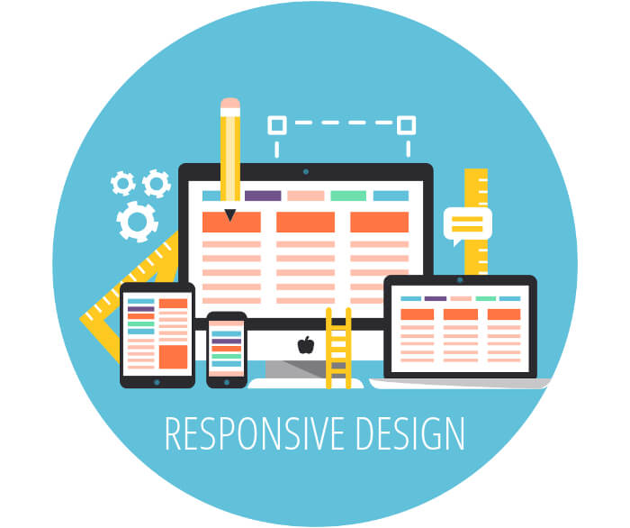 Cos 39 il responsive design e perch importante per il for Design sito
