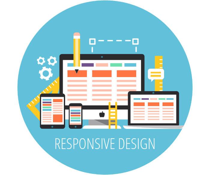 Cos 39 il responsive design e perch importante per il for Miglior design di siti web di mobili