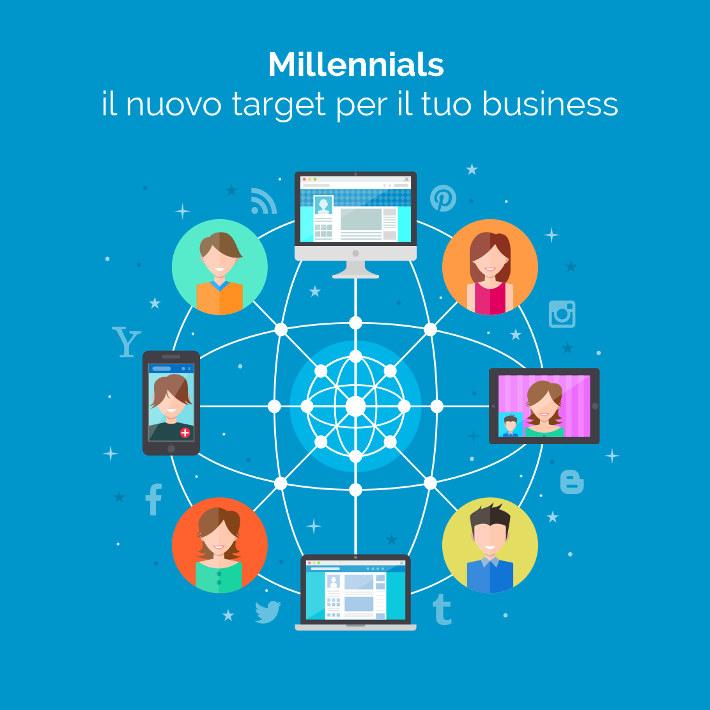 Millennials il nuovo target per il tuo business