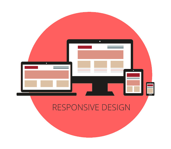Responsive Web Design - Nozio Business