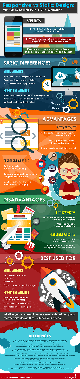 SlideGenius-Responsive-vs-Static-Design-Which-is-Better-for-Your-Website