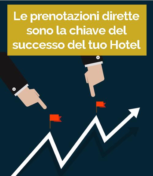 Le prenotazioni dirette sono la chiave del successo del tuo Hotel
