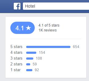 Esempio del numero delle recensioni facebook
