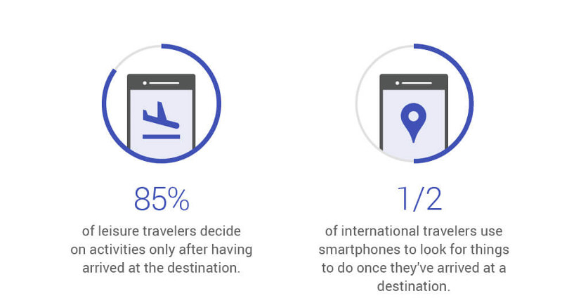 mobile-allows-travelers-to-be-spontaneous