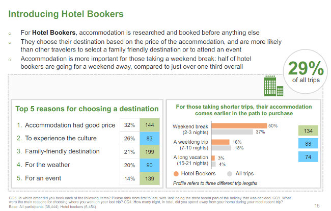 6-hotel-bookers