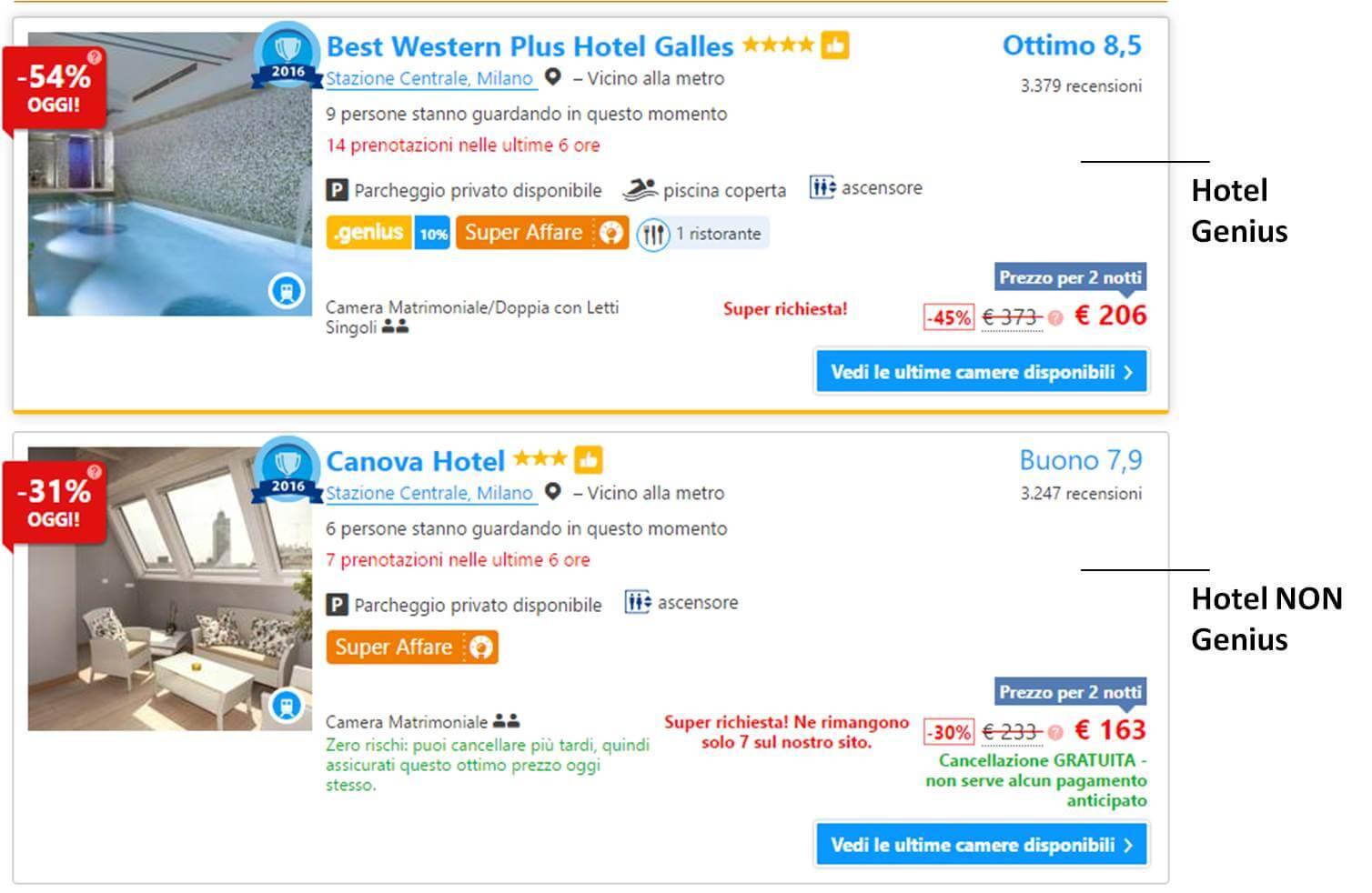 Lista Risultati Hotel Genius vs NON Genius