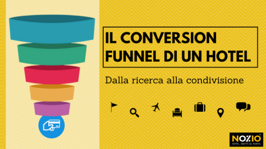 Il Conversion funnel di un Hotel - Nozio